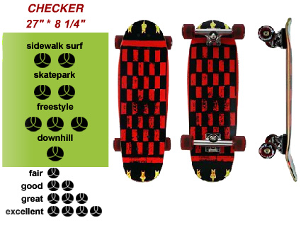Koastal Skateboards Checker design board with special design trucks and Sector 9 61mm wheels