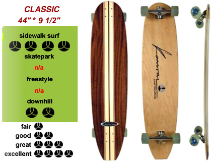 Koastal Skateboards Classic design board with special design trucks and Sector 9 70mm wheels